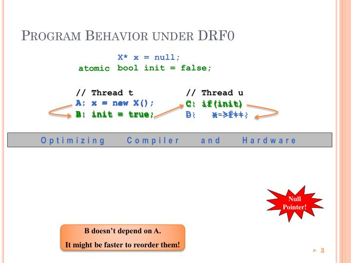Program Behavior under DRF0