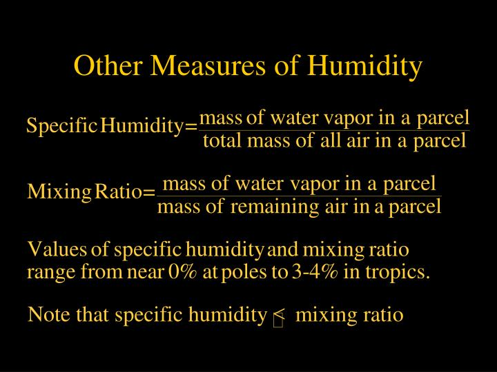 Other Measures of Humidity