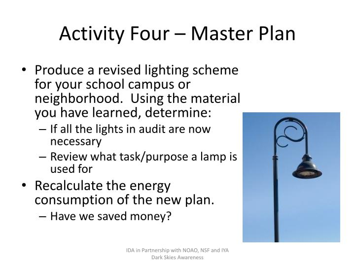 Activity Four – Master Plan