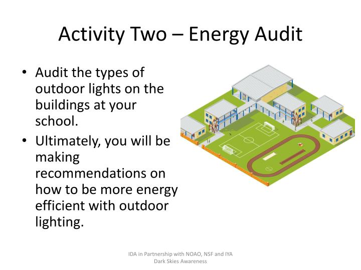 Activity Two – Energy Audit