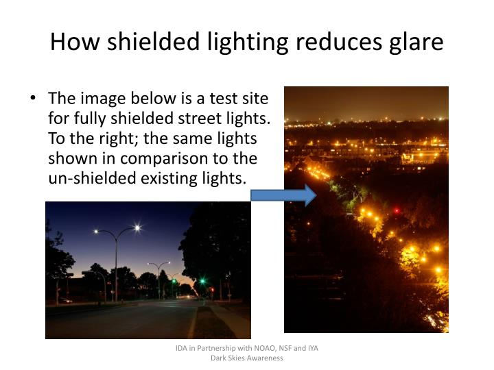 How shielded lighting reduces glare