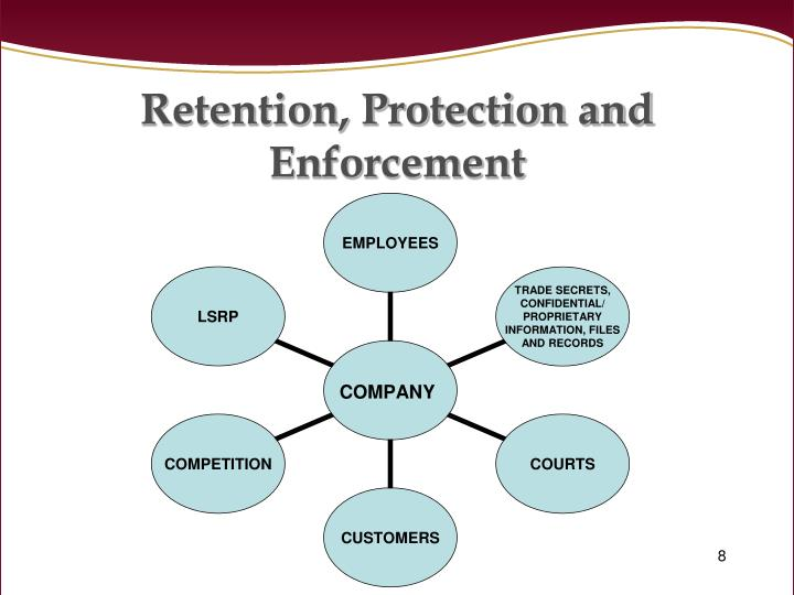 Retention, Protection and Enforcement