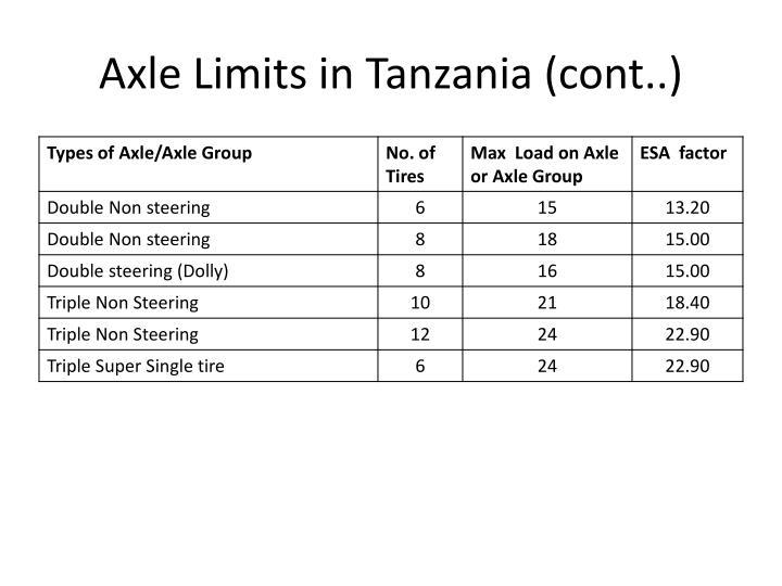 Axle Limits in Tanzania (cont..)