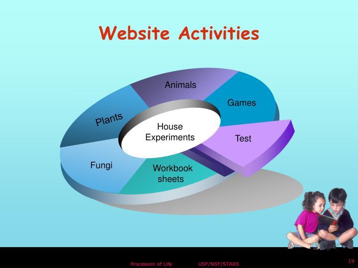 Website Activities