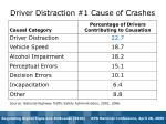 driver distraction 1 cause of crashes
