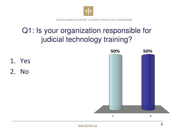 Q1: Is your organization responsible for judicial technology training?