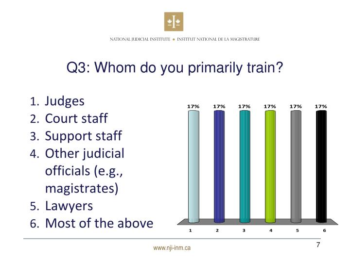 Q3: Whom do you primarily train?