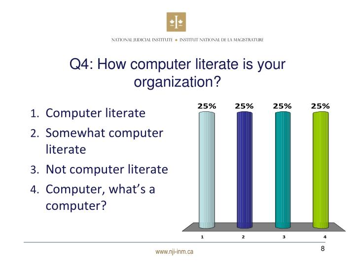 Q4: How computer literate is your organization?