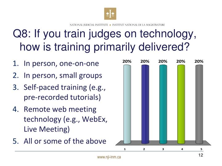 Q8: If you train judges on technology, how is training primarily delivered?