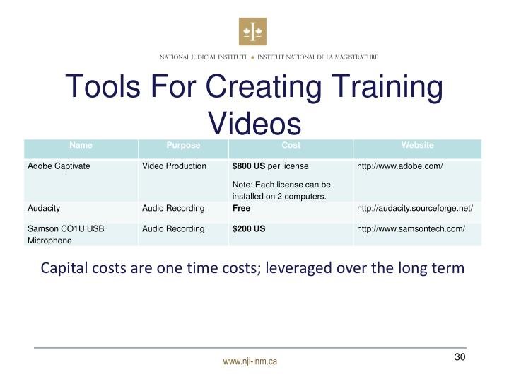 Tools For Creating Training Videos