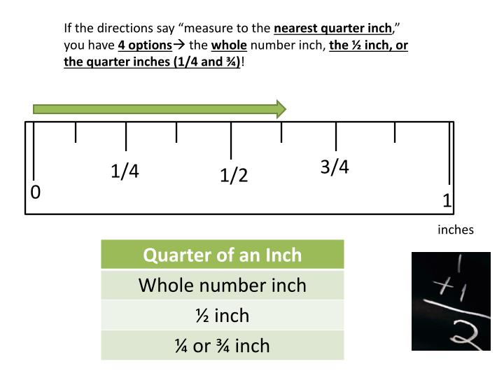 """If the directions say """"measure to the"""