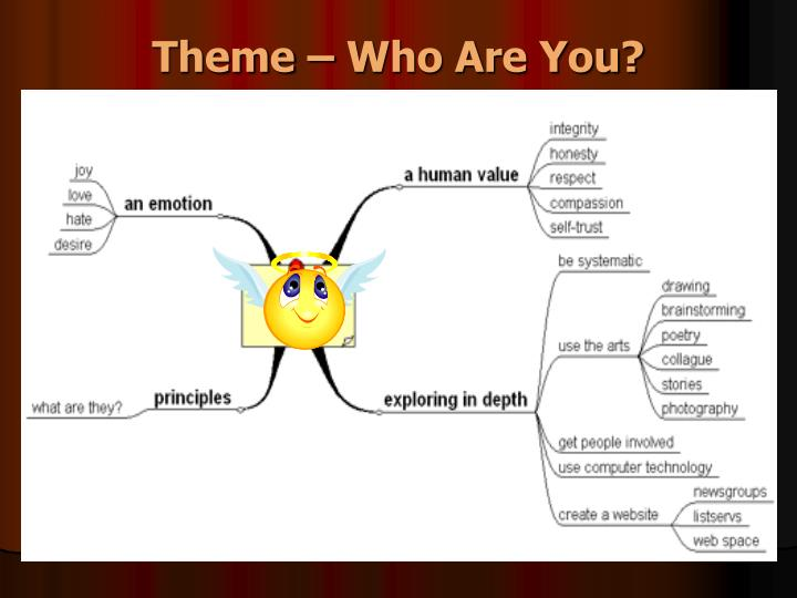 Theme – Who Are You?