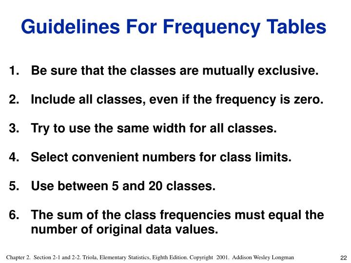 1. Be sure that the classes are mutually exclusive.