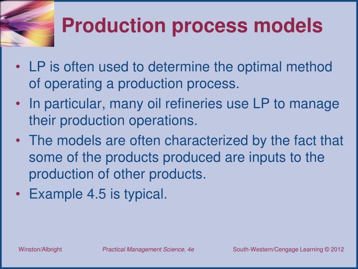Production process models