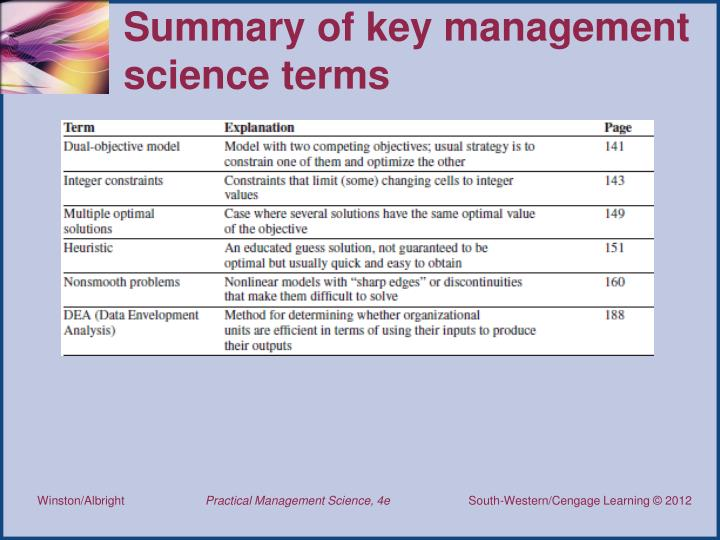 Summary of key management science terms
