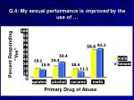 q 4 my sexual performance is improved by the use of
