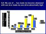 q 8 my use of has made me become obsessed with sex or made my sex drive abnormally high