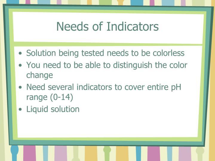 Needs of Indicators