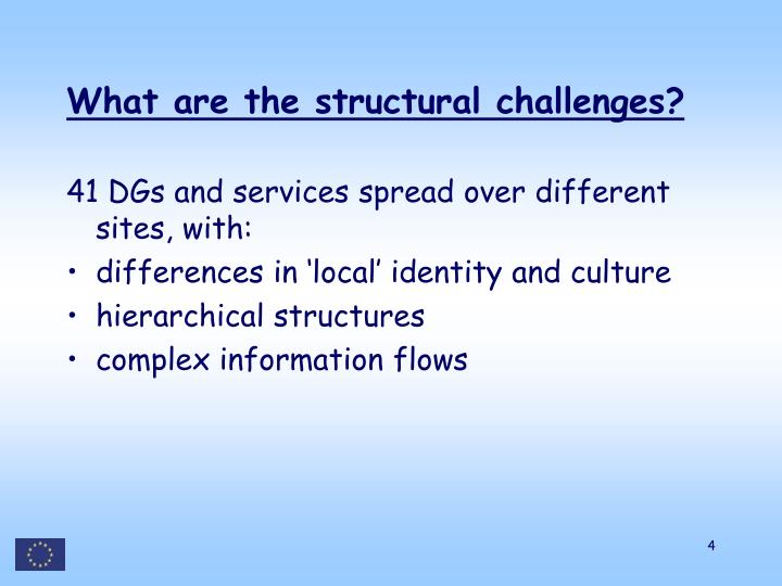 What are the structural challenges?