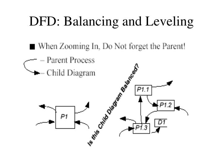 DFD: Balancing and Leveling
