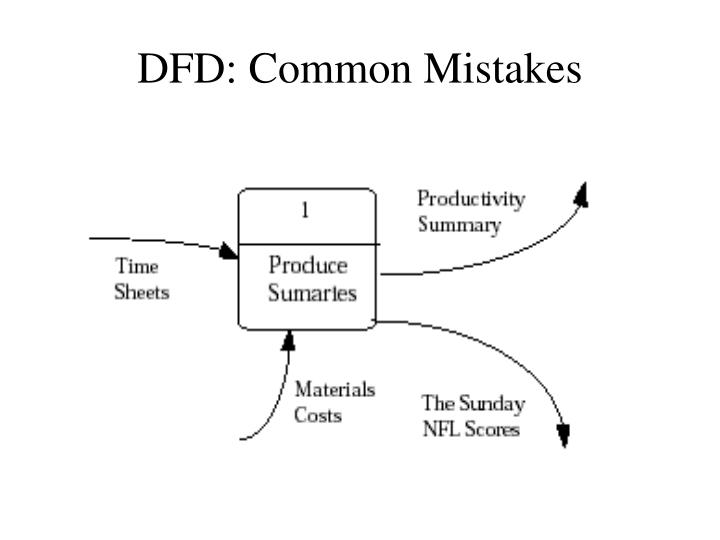 DFD: Common Mistakes