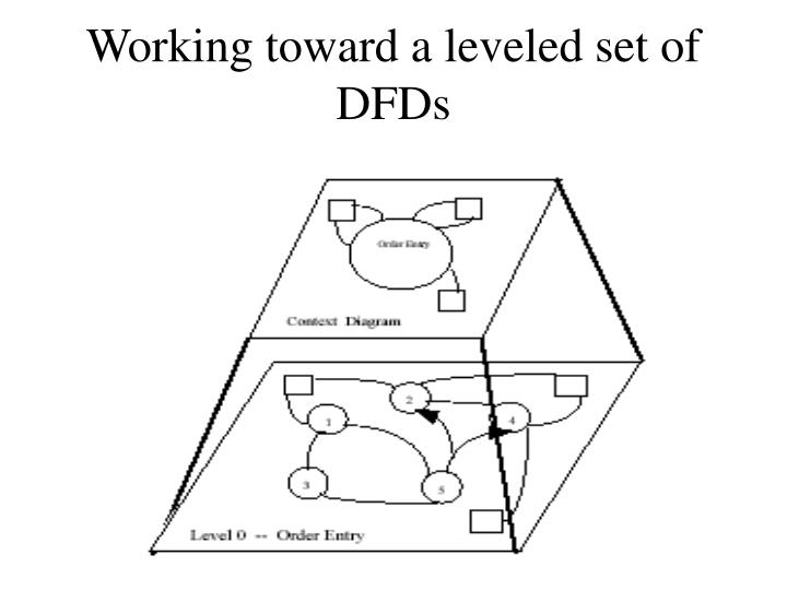 Working toward a leveled set of DFDs