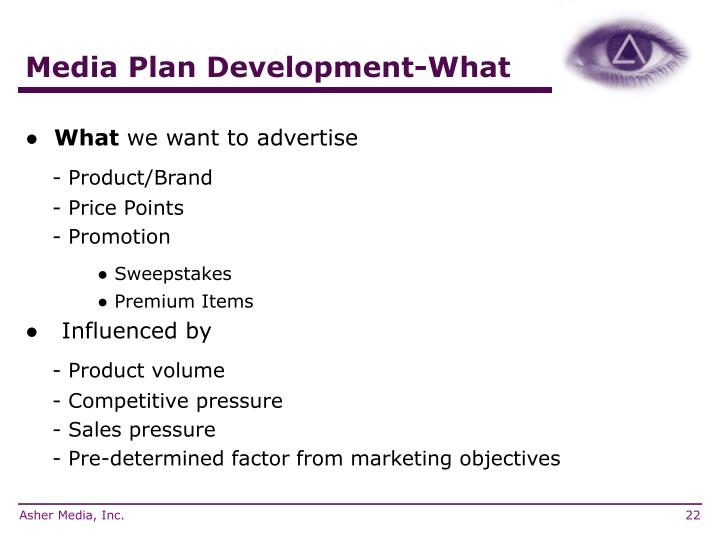 Media Plan Development-What