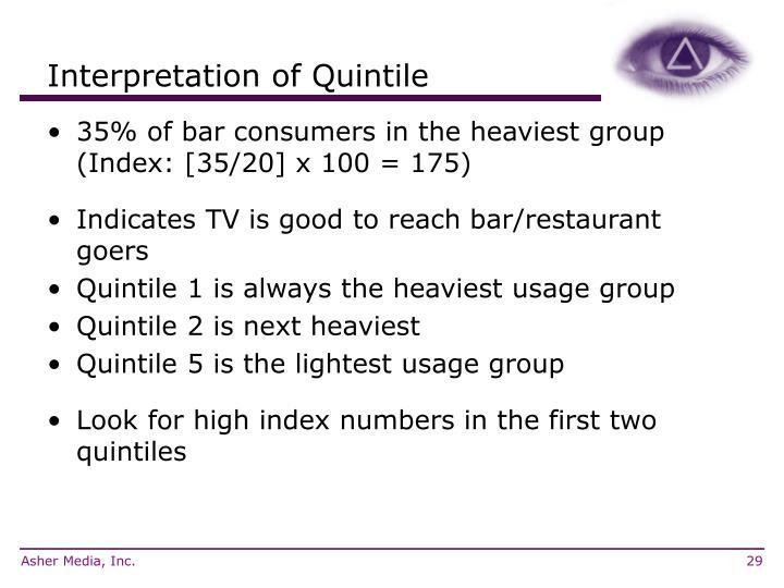 Interpretation of Quintile