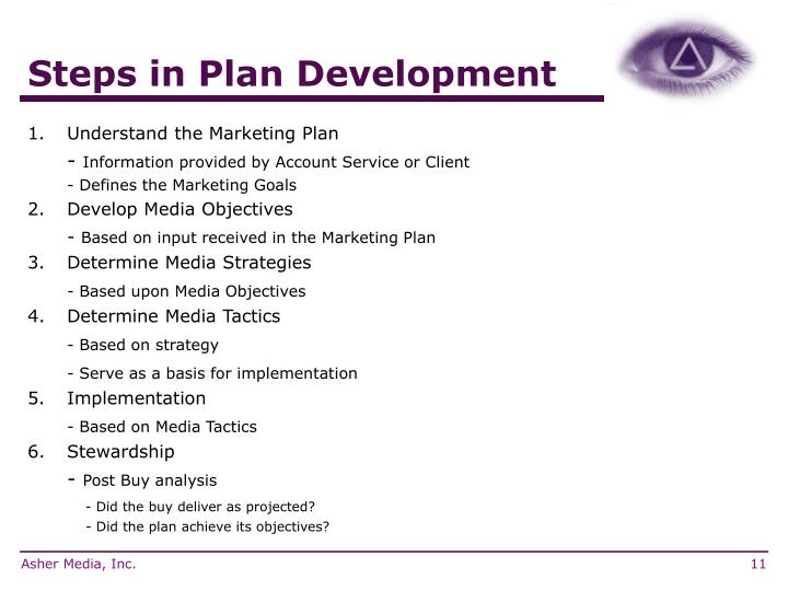 Steps in Plan Development
