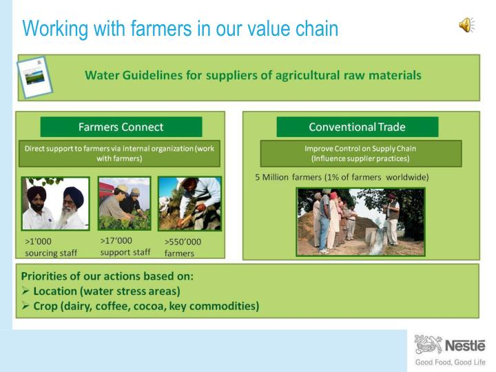 Working with farmers in our value chain