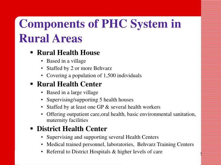 Components of PHC System in Rural Areas
