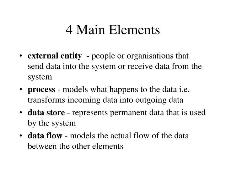 4 Main Elements