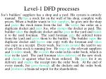 level 1 dfd processes