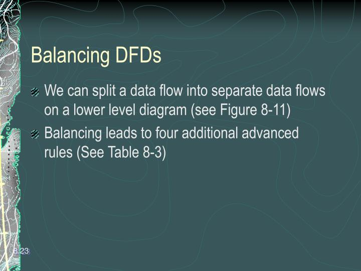 Balancing DFDs