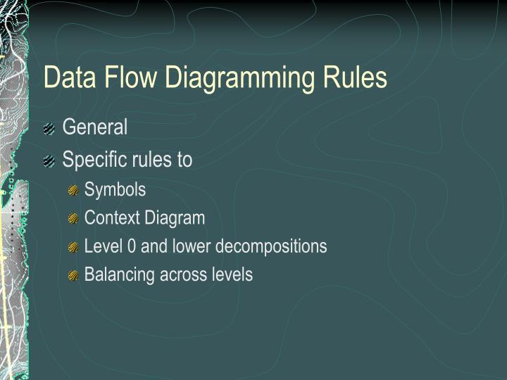 Data Flow Diagramming Rules