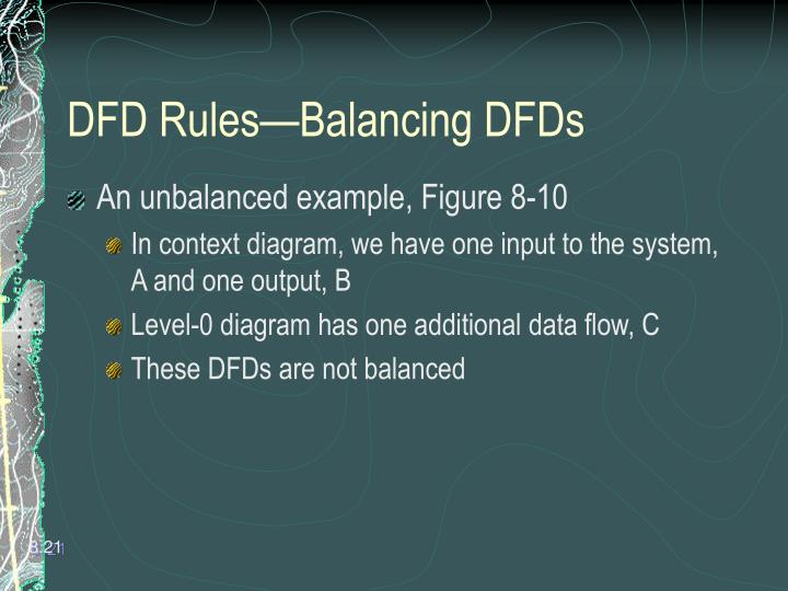 DFD Rules—