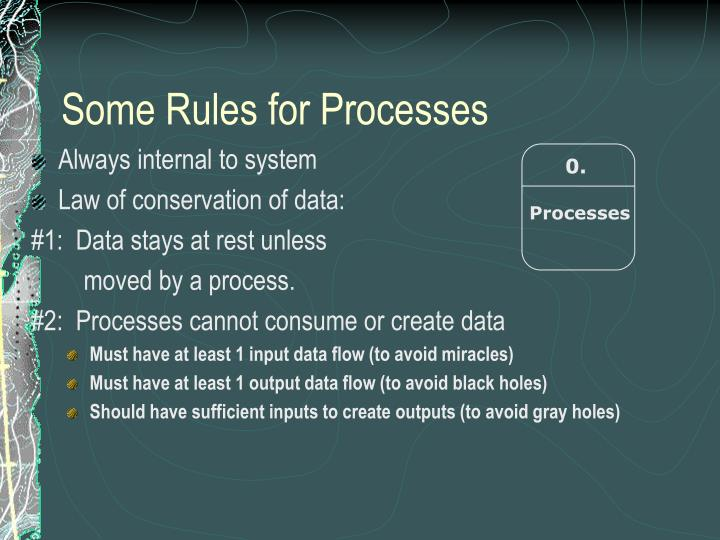 Some Rules for Processes