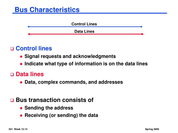 Bus Characteristics
