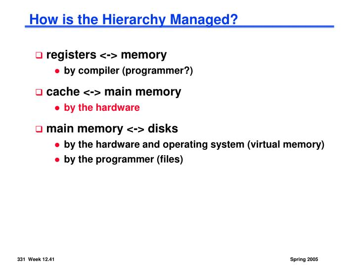 How is the Hierarchy Managed?