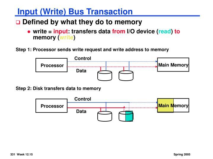 Step 1: Processor sends write request and write address to memory