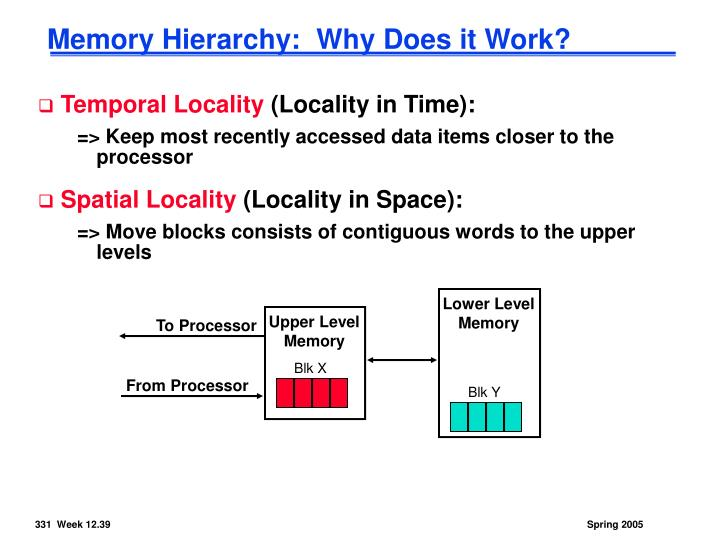 Memory Hierarchy:  Why Does it Work?