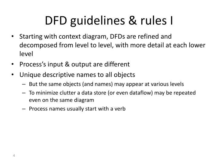DFD guidelines & rules I