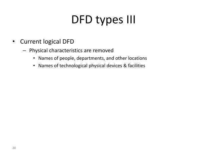 DFD types III