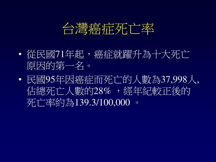 台灣癌症死亡率