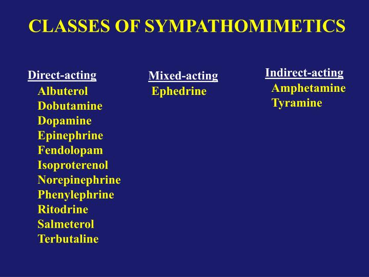 CLASSES OF SYMPATHOMIMETICS