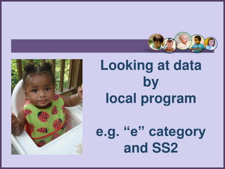 Looking at data by