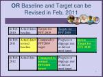 or baseline and target can be revised in feb 2011