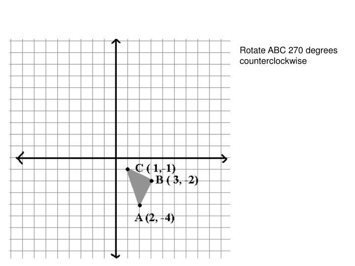 Rotate ABC 270 degrees