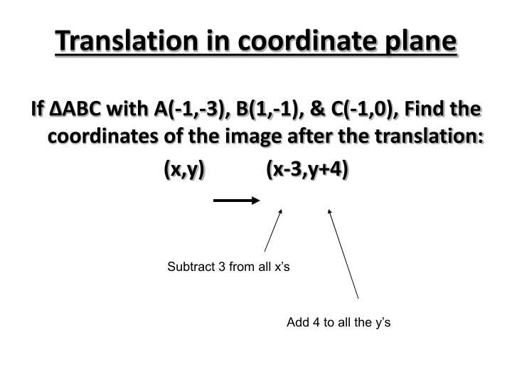 Translation in coordinate plane