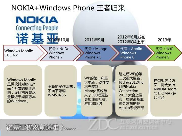 NOKIA+Windows Phone